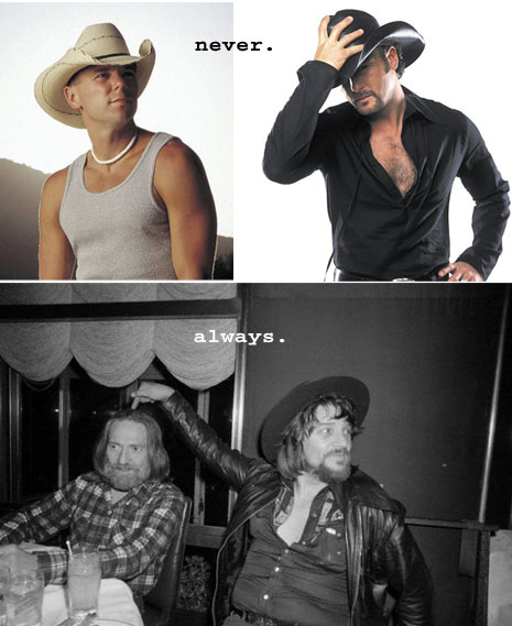 The confusing sexuality of today s male country singers for List of dead country music singers